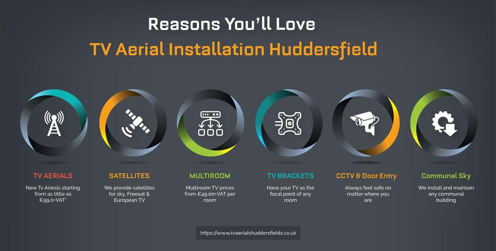 TV Aerials Huddersfield Infographic
